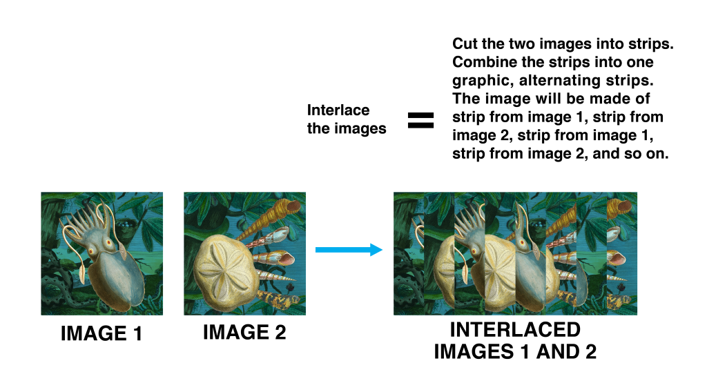 infographic showing how two images are combined into an interlaced graphic