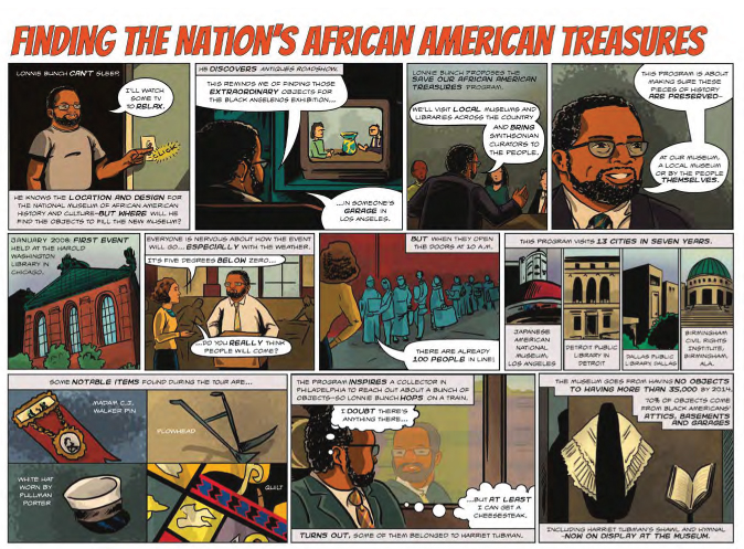 Comic panels about collecting African American History for the National Museum of African American History and Culture